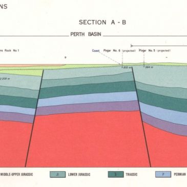 Perth, Western Australia, geological cross section