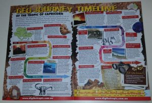 Tourist brochure about geo tourism