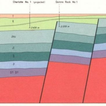 Perth geological section, breakup of Gondwana, and the draining of Noah's Flood